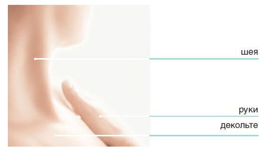 Области нанесения препаратов биоревитализации - Шея и декольте